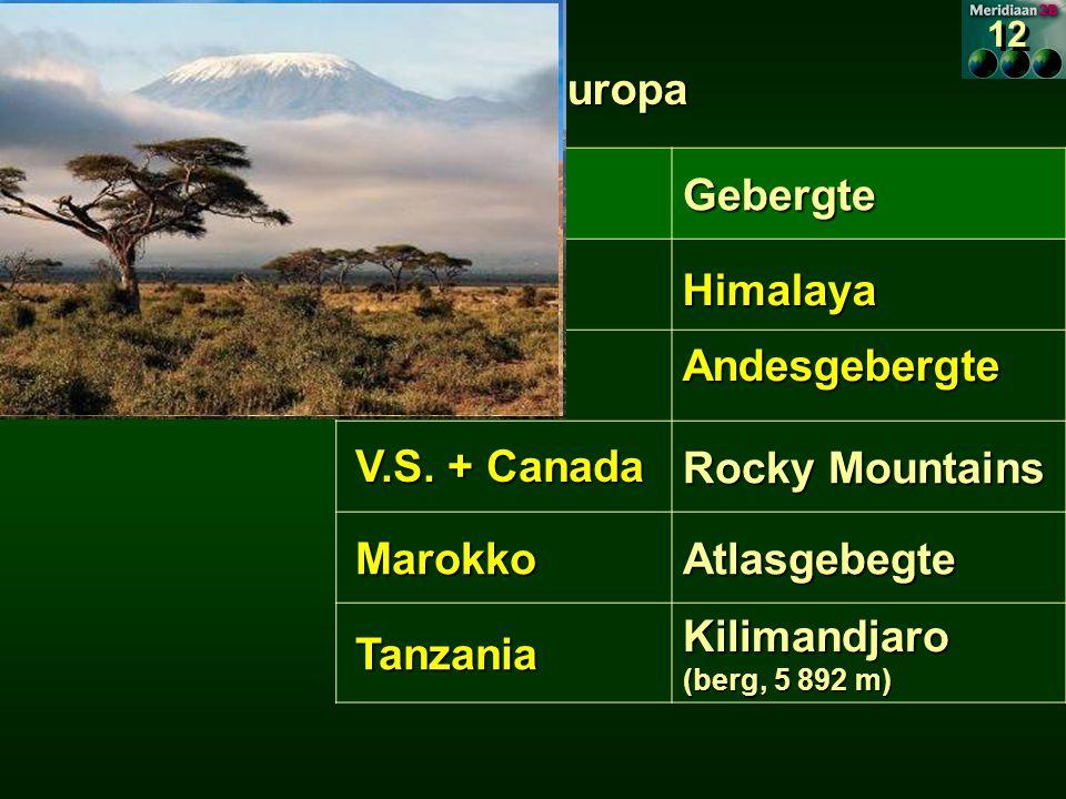 1.B4 Het gebergte 12 Buiten Europa LandGebergte Nepal Peru Rocky Mountains Atlasgebegte Kilimandjaro (berg, 5 892 m) Himalaya Andesgebergte V.S.