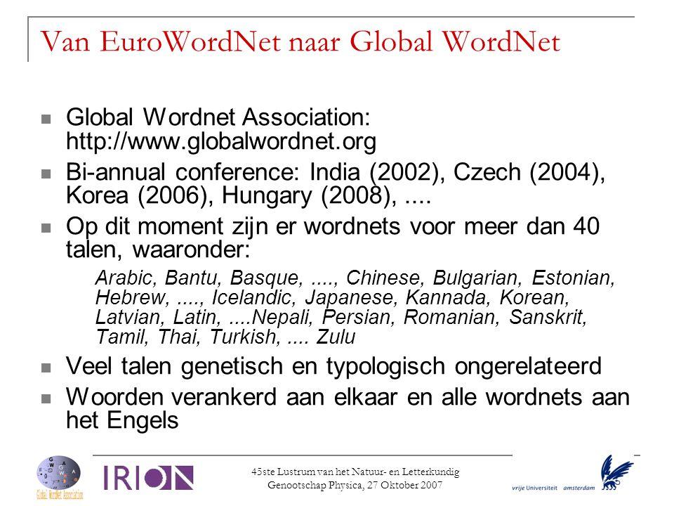 45ste Lustrum van het Natuur- en Letterkundig Genootschap Physica, 27 Oktober 2007 Van EuroWordNet naar Global WordNet  Global Wordnet Association: h