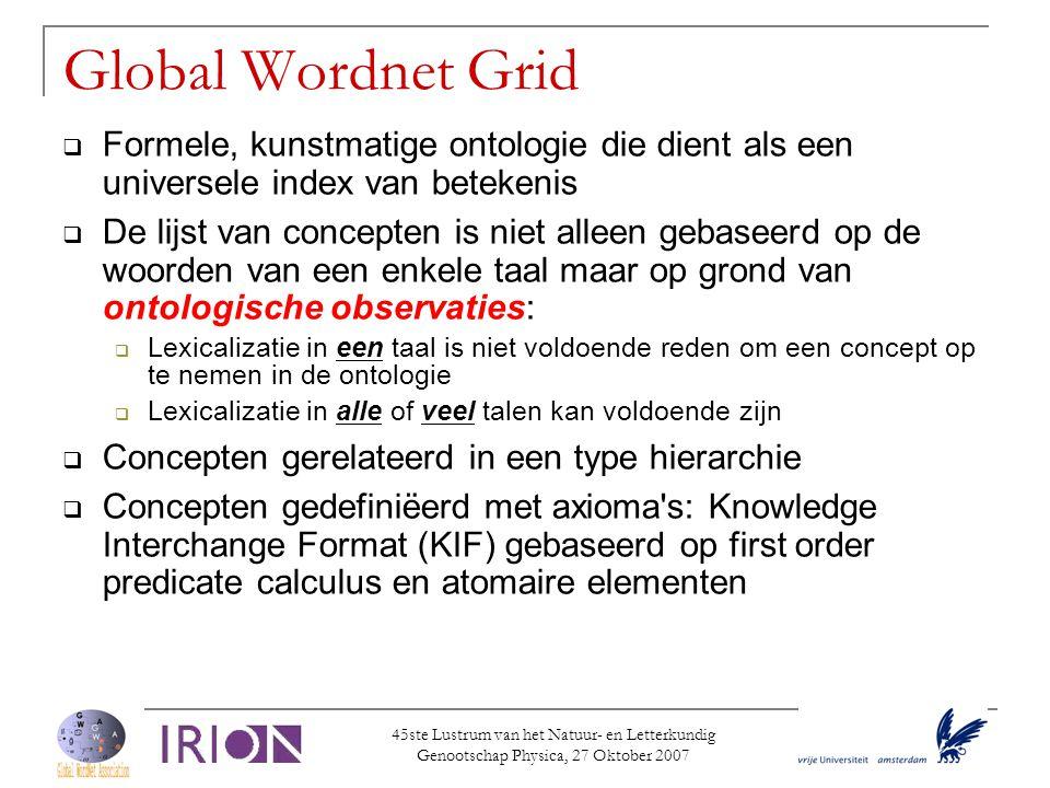 45ste Lustrum van het Natuur- en Letterkundig Genootschap Physica, 27 Oktober 2007 Global Wordnet Grid  Formele, kunstmatige ontologie die dient als