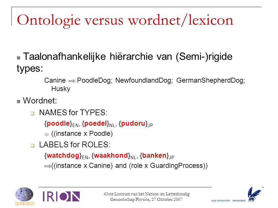 45ste Lustrum van het Natuur- en Letterkundig Genootschap Physica, 27 Oktober 2007 Ontologie versus wordnet/lexicon  Taalonafhankelijke hiërarchie va