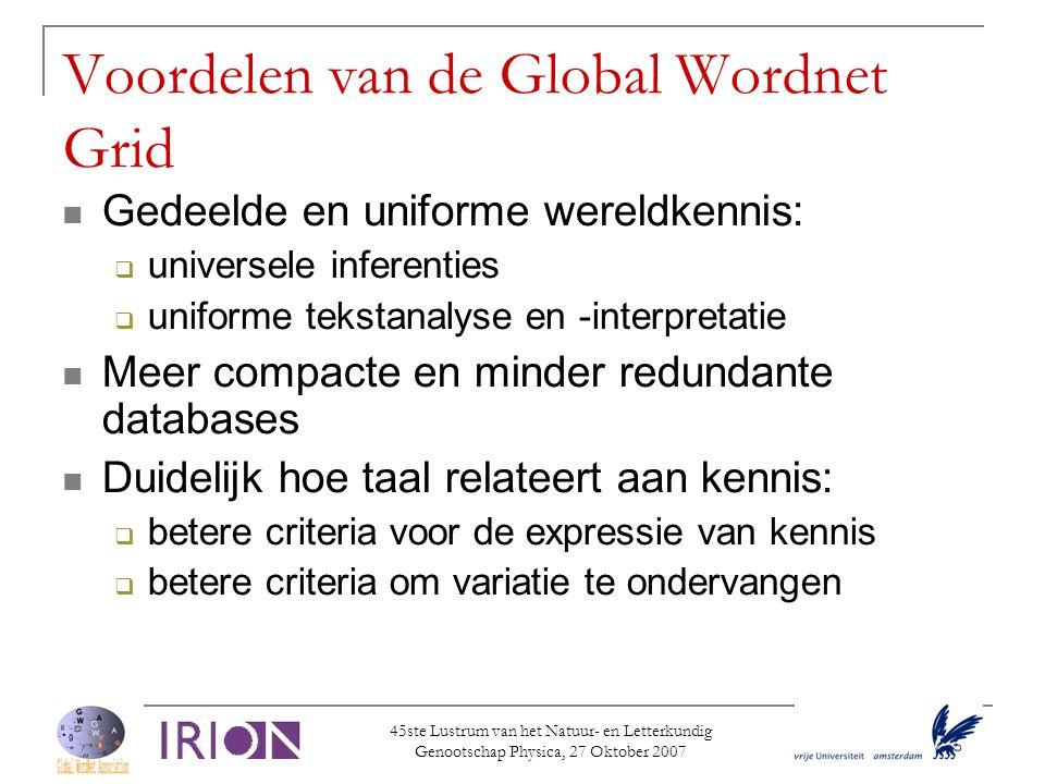 45ste Lustrum van het Natuur- en Letterkundig Genootschap Physica, 27 Oktober 2007 Voordelen van de Global Wordnet Grid  Gedeelde en uniforme wereldk