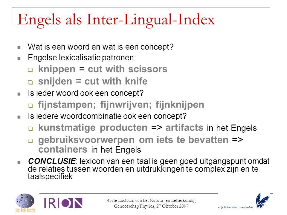 45ste Lustrum van het Natuur- en Letterkundig Genootschap Physica, 27 Oktober 2007 Engels als Inter-Lingual-Index  Wat is een woord en wat is een con