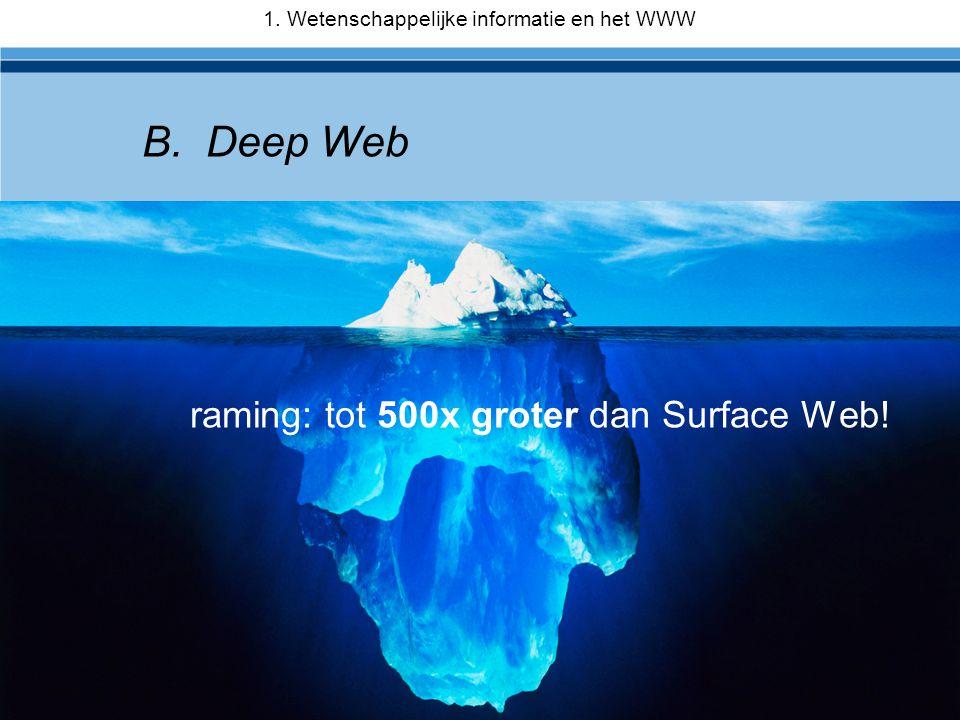 B.Zoeken in het Deep Web 1) Drie types zoekinstrumenten 1.2 Overzichten - per titel en per discipline - op websites van •uitgevers •(academische en openbare) bibliotheken 2.