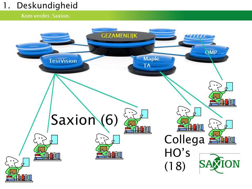 Kom verder. Saxion. TestVision Maple TA QMP ZZZZZGEZAMENLIJK Saxion (6) Collega HO's (18) 1.Deskundigheid