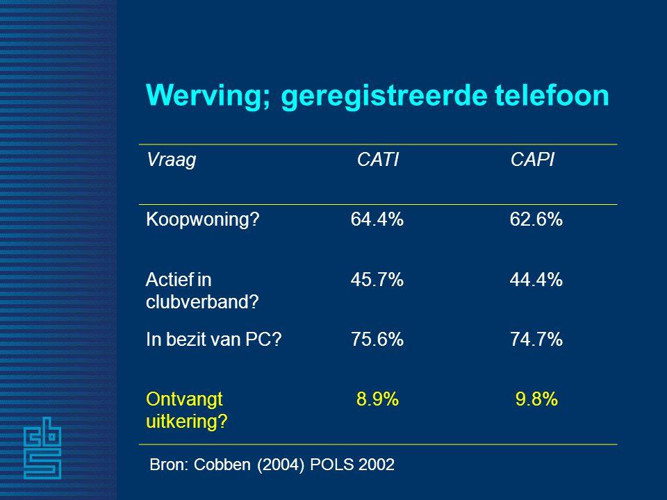 Vraag CATI CAPI Koopwoning?64.4%62.6% Actief in clubverband? 45.7%44.4% In bezit van PC?75.6%74.7% Ontvangt uitkering? 8.9%9.8% Bron: Cobben (2004) PO