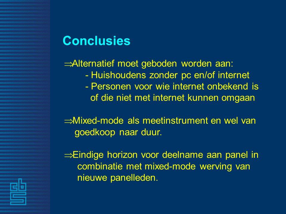Conclusies  Alternatief moet geboden worden aan: - Huishoudens zonder pc en/of internet - Personen voor wie internet onbekend is of die niet met internet kunnen omgaan  Mixed-mode als meetinstrument en wel van goedkoop naar duur.