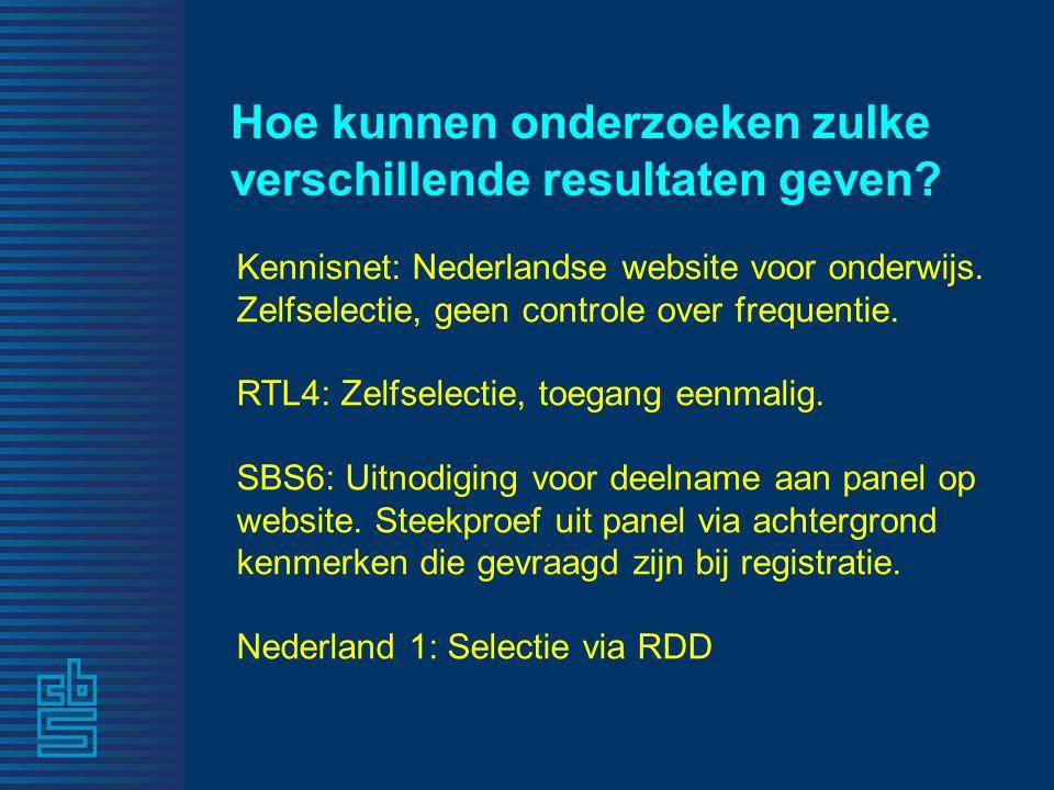 Hoe kunnen onderzoeken zulke verschillende resultaten geven? Kennisnet: Nederlandse website voor onderwijs. Zelfselectie, geen controle over frequenti