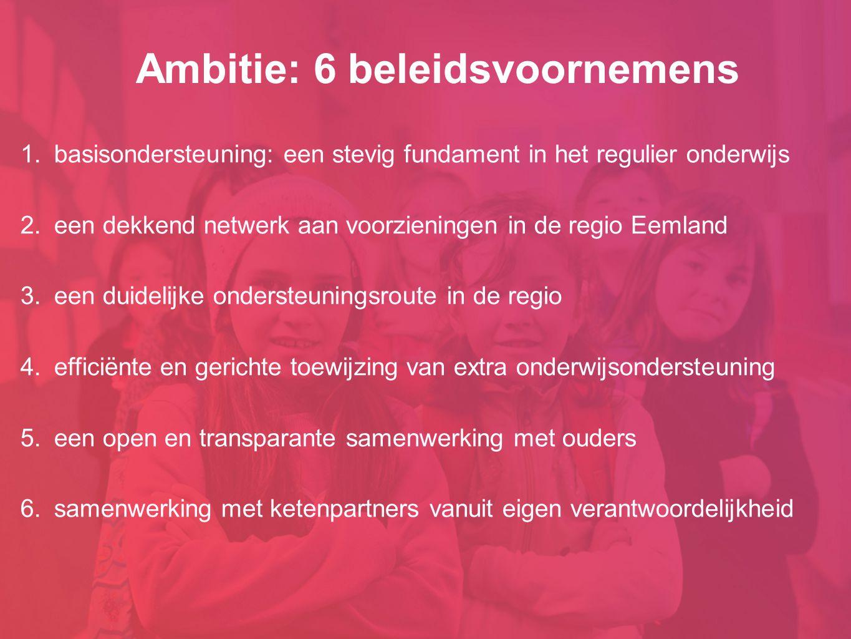 Ambitie: 6 beleidsvoornemens 1.basisondersteuning: een stevig fundament in het regulier onderwijs 2.een dekkend netwerk aan voorzieningen in de regio Eemland 3.een duidelijke ondersteuningsroute in de regio 4.efficiënte en gerichte toewijzing van extra onderwijsondersteuning 5.een open en transparante samenwerking met ouders 6.samenwerking met ketenpartners vanuit eigen verantwoordelijkheid
