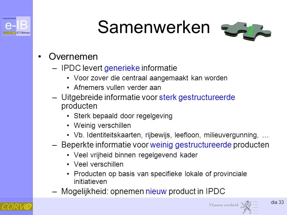 dia 33 Samenwerken •Overnemen –IPDC levert generieke informatie •Voor zover die centraal aangemaakt kan worden •Afnemers vullen verder aan –Uitgebreide informatie voor sterk gestructureerde producten •Sterk bepaald door regelgeving •Weinig verschillen •Vb.