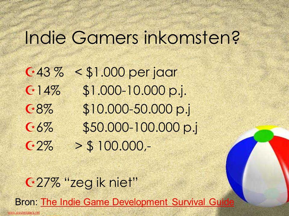 www.wouterbaars.net Indie Gamers inkomsten. Z43 % < $1.000 per jaar Z14% $1.000-10.000 p.j.