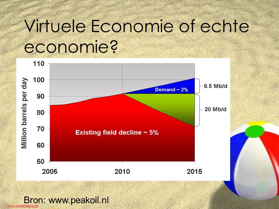 www.wouterbaars.net Virtuele Economie of echte economie Bron: www.peakoil.nl