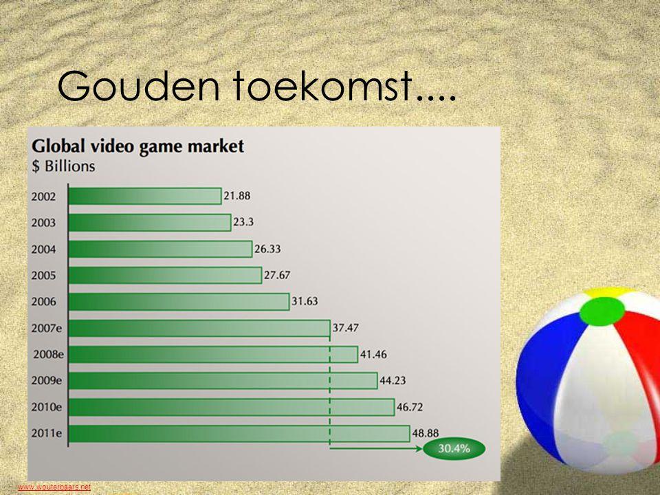 www.wouterbaars.net Indie Gamers inkomsten.Z43 % < $1.000 per jaar Z14% $1.000-10.000 p.j.