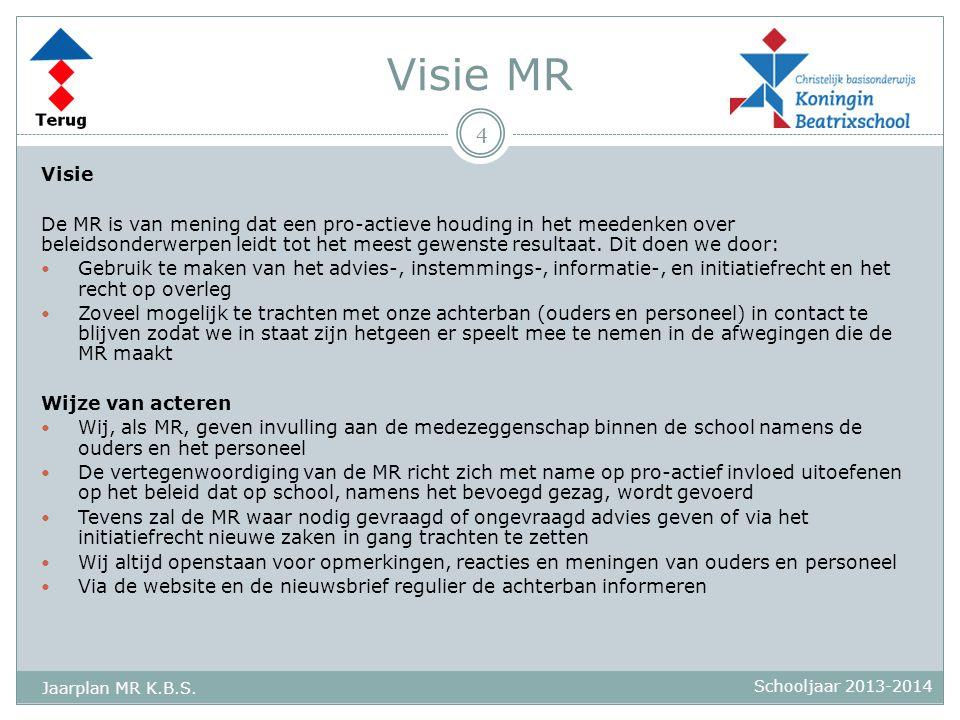 Visie MR Visie De MR is van mening dat een pro-actieve houding in het meedenken over beleidsonderwerpen leidt tot het meest gewenste resultaat.