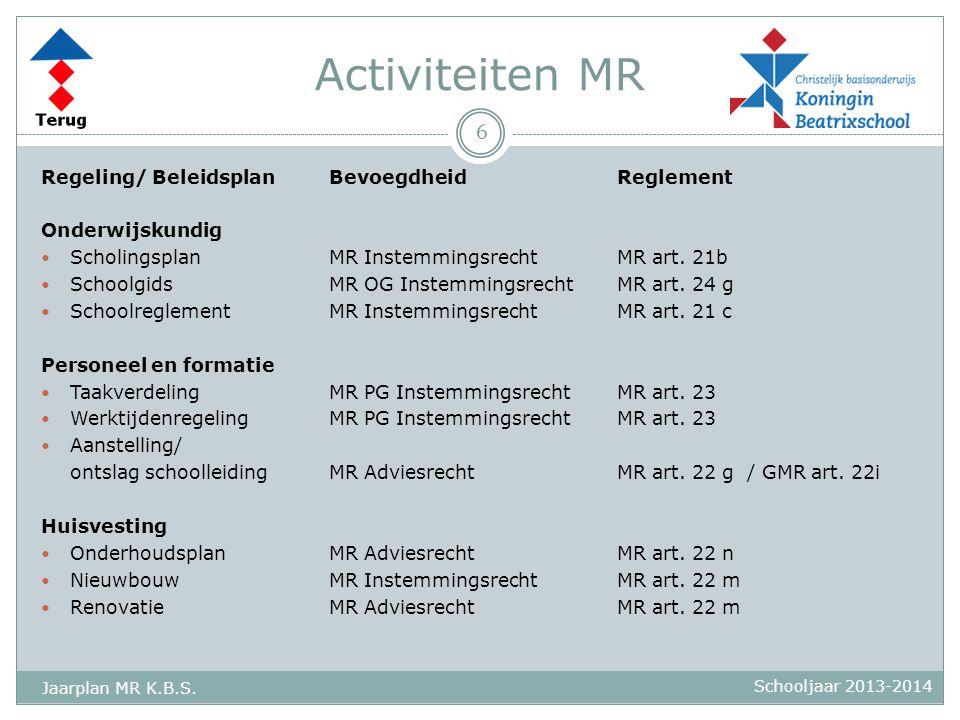 Activiteiten MR Regeling/ BeleidsplanBevoegdheidReglement Onderwijskundig  ScholingsplanMR InstemmingsrechtMR art.