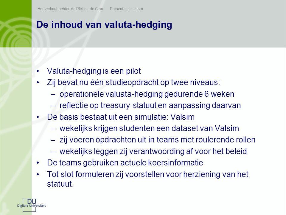 Het verhaal achter de Plot en de Clou Presentatie - naam De inhoud van valuta-hedging •Valuta-hedging is een pilot •Zij bevat nu één studieopdracht op
