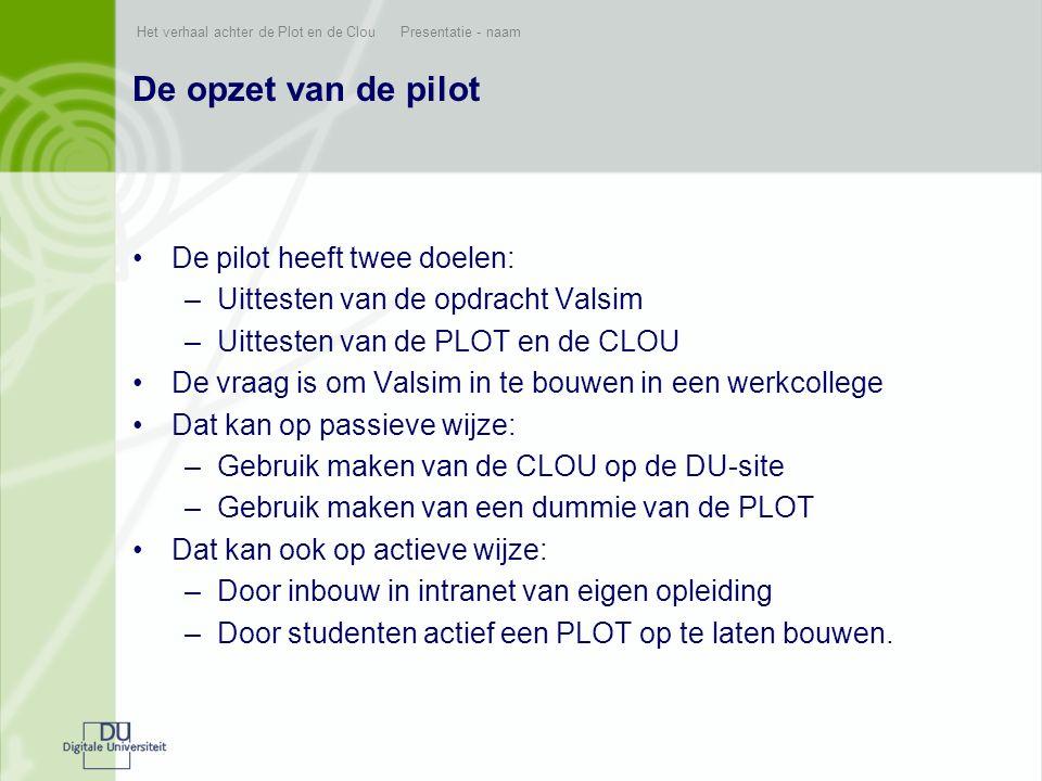 Het verhaal achter de Plot en de Clou Presentatie - naam De opzet van de pilot •De pilot heeft twee doelen: –Uittesten van de opdracht Valsim –Uittest