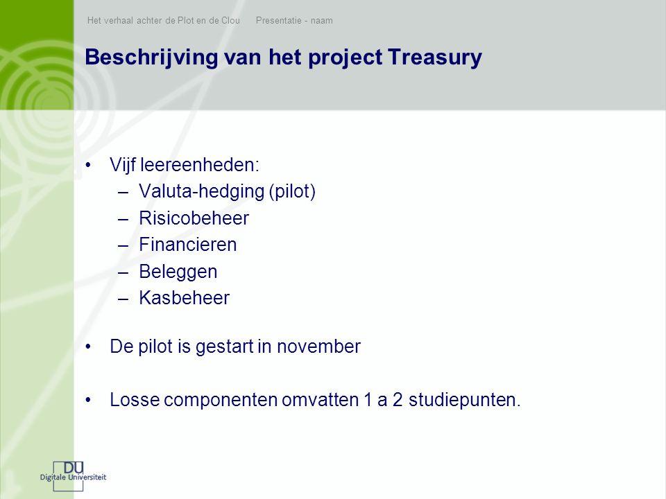 Het verhaal achter de Plot en de Clou Presentatie - naam Beschrijving van het project Treasury •Vijf leereenheden: –Valuta-hedging (pilot) –Risicobeheer –Financieren –Beleggen –Kasbeheer •De pilot is gestart in november •Losse componenten omvatten 1 a 2 studiepunten.