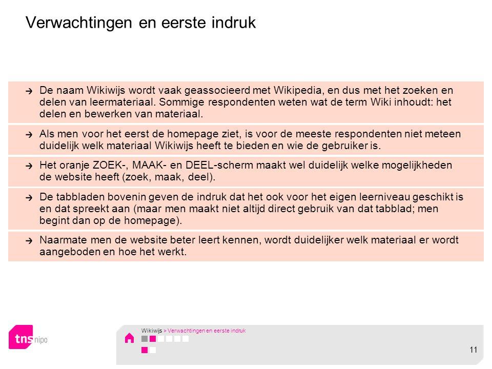 De naam Wikiwijs wordt vaak geassocieerd met Wikipedia, en dus met het zoeken en delen van leermateriaal.