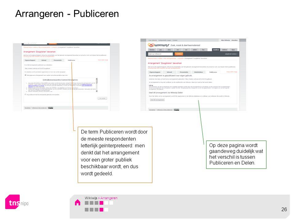 Arrangeren - Publiceren De term Publiceren wordt door de meeste respondenten letterlijk geïnterpreteerd: men denkt dat het arrangement voor een groter publiek beschikbaar wordt, en dus wordt gedeeld.