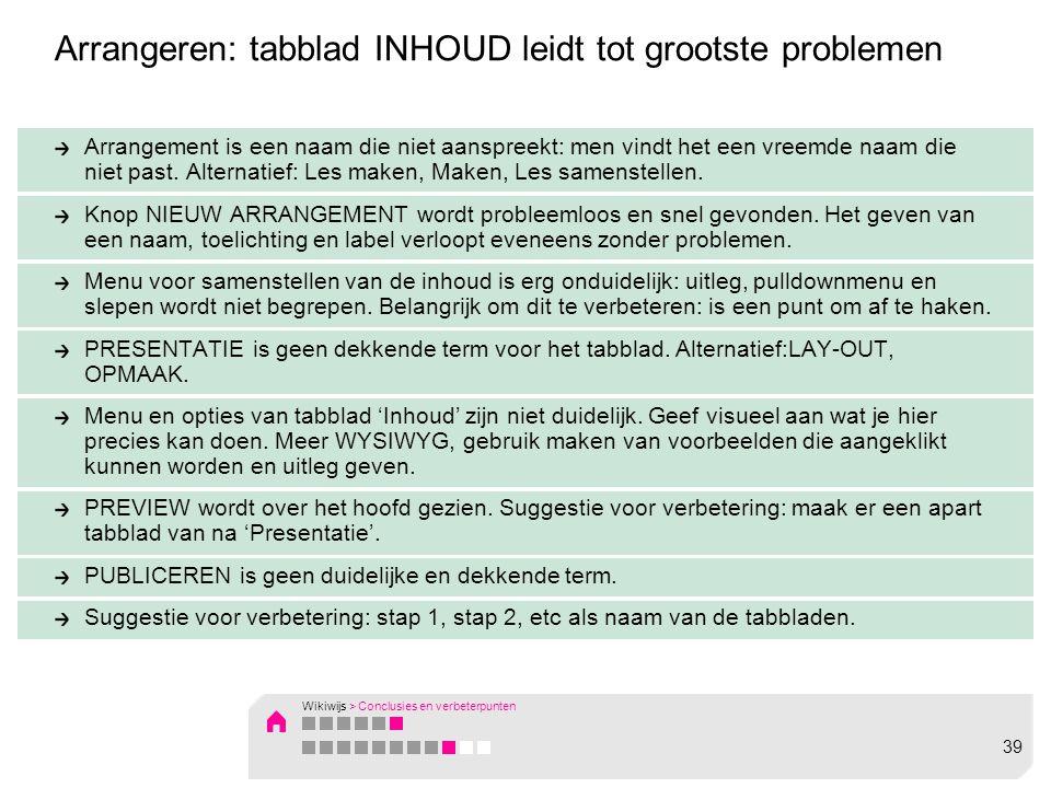 Arrangeren: tabblad INHOUD leidt tot grootste problemen Arrangement is een naam die niet aanspreekt: men vindt het een vreemde naam die niet past.