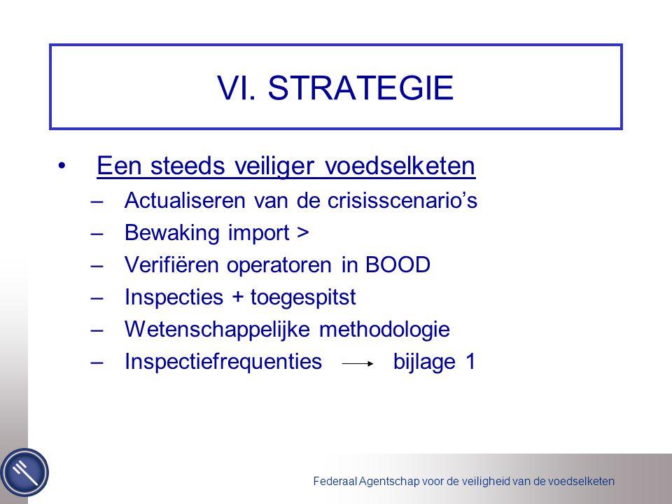 Federaal Agentschap voor de veiligheid van de voedselketen VI.