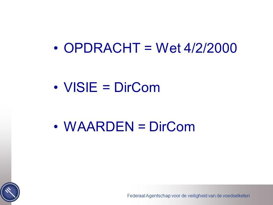Federaal Agentschap voor de veiligheid van de voedselketen •OPDRACHT = Wet 4/2/2000 •VISIE = DirCom •WAARDEN = DirCom