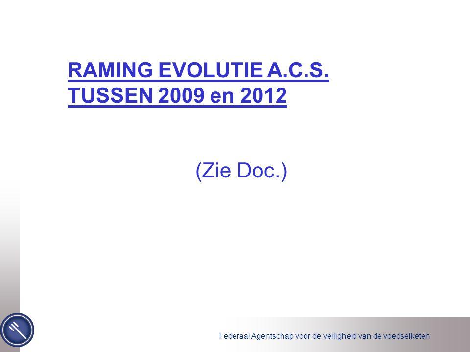 Federaal Agentschap voor de veiligheid van de voedselketen RAMING EVOLUTIE A.C.S.