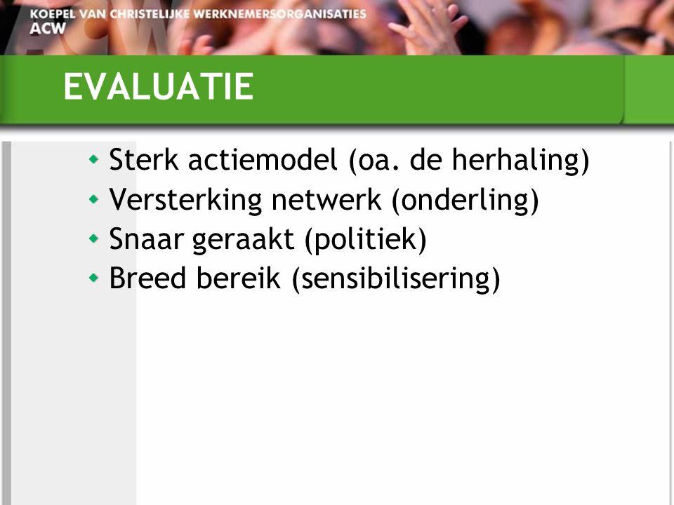 EVALUATIE Sterk actiemodel (oa. de herhaling) Versterking netwerk (onderling) Snaar geraakt (politiek) Breed bereik (sensibilisering)