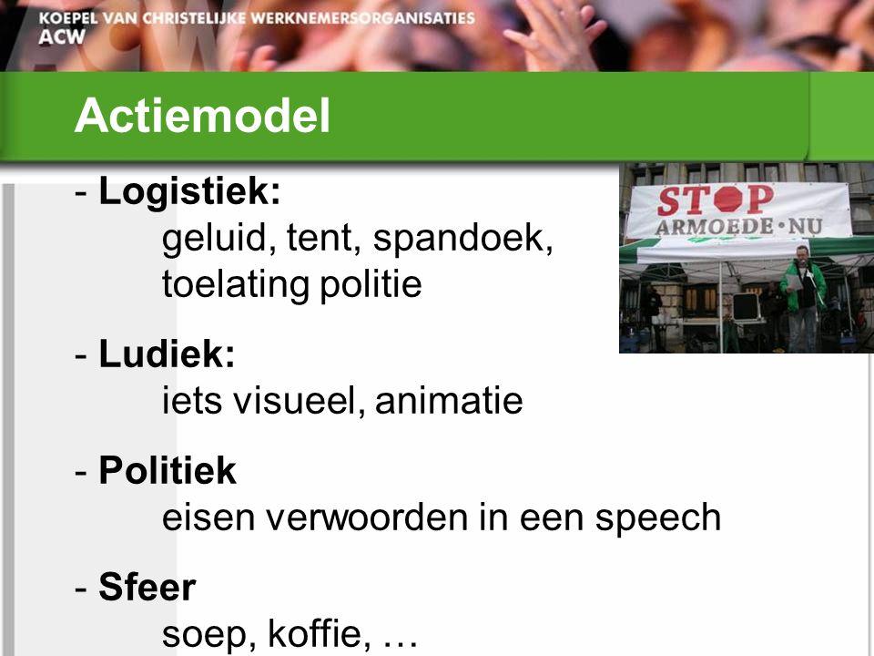 Actiemodel - Logistiek: geluid, tent, spandoek, toelating politie - Ludiek: iets visueel, animatie - Politiek eisen verwoorden in een speech - Sfeer soep, koffie, …