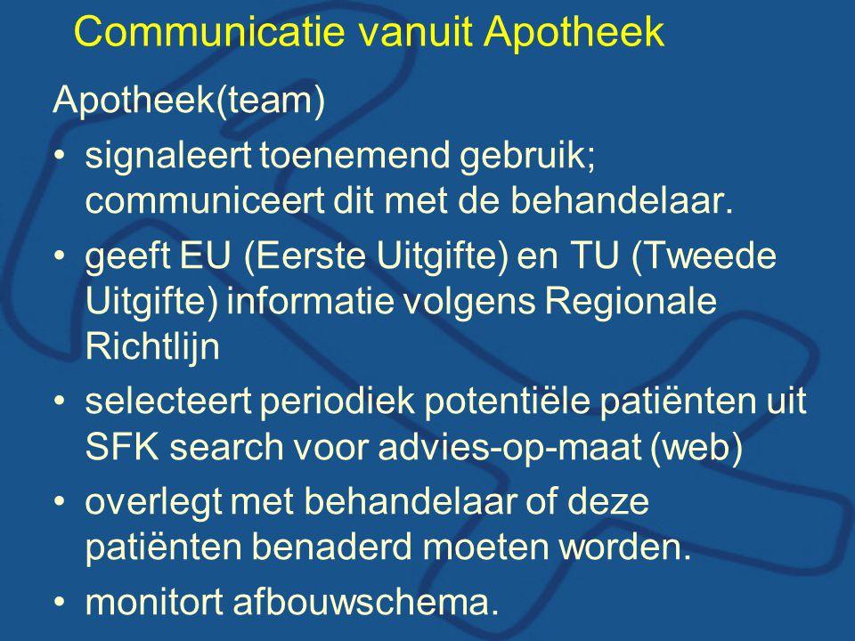 Communicatie vanuit Apotheek Apotheek(team) •signaleert toenemend gebruik; communiceert dit met de behandelaar. •geeft EU (Eerste Uitgifte) en TU (Twe
