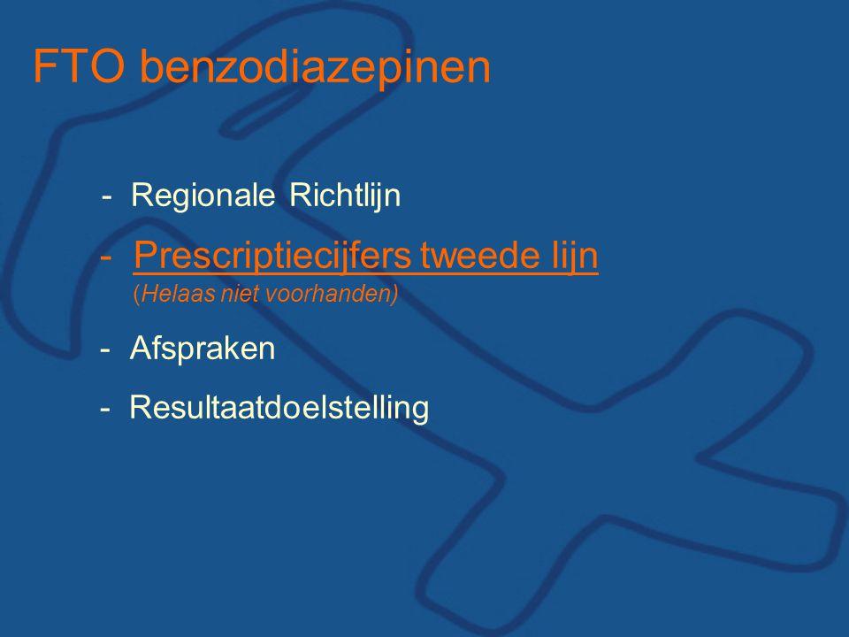 FTO benzodiazepinen - Regionale Richtlijn - Prescriptiecijfers tweede lijn (Helaas niet voorhanden) - Afspraken - Resultaatdoelstelling