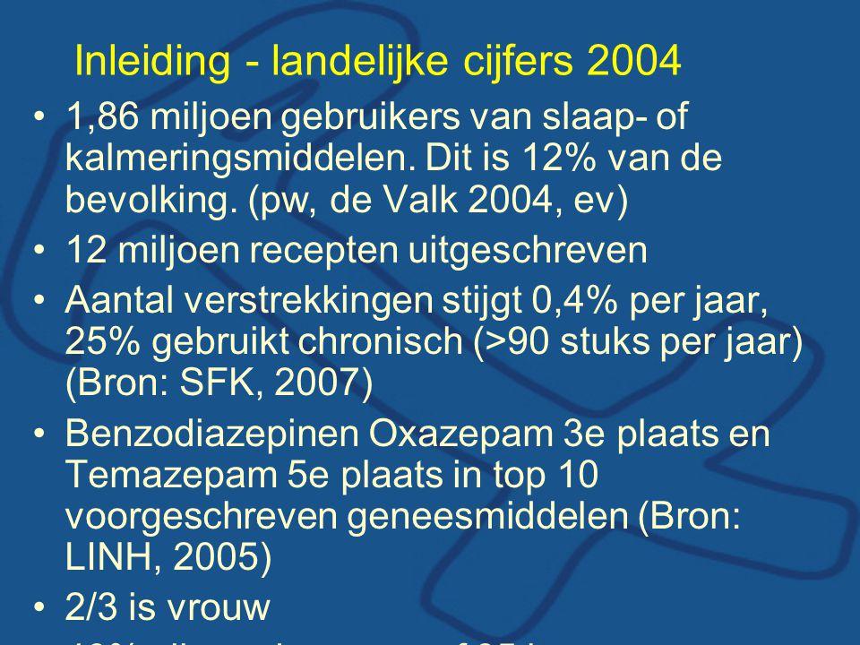 Inleiding - landelijke cijfers 2004 •1,86 miljoen gebruikers van slaap- of kalmeringsmiddelen. Dit is 12% van de bevolking. (pw, de Valk 2004, ev) •12