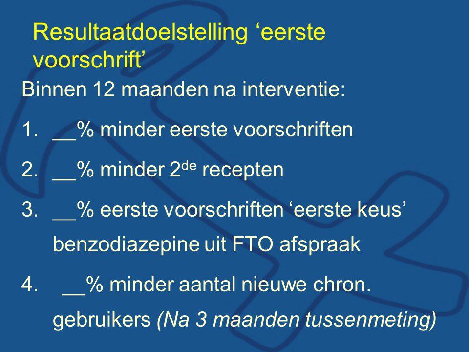 Resultaatdoelstelling 'eerste voorschrift' Binnen 12 maanden na interventie: 1.__% minder eerste voorschriften 2.__% minder 2 de recepten 3.__% eerste