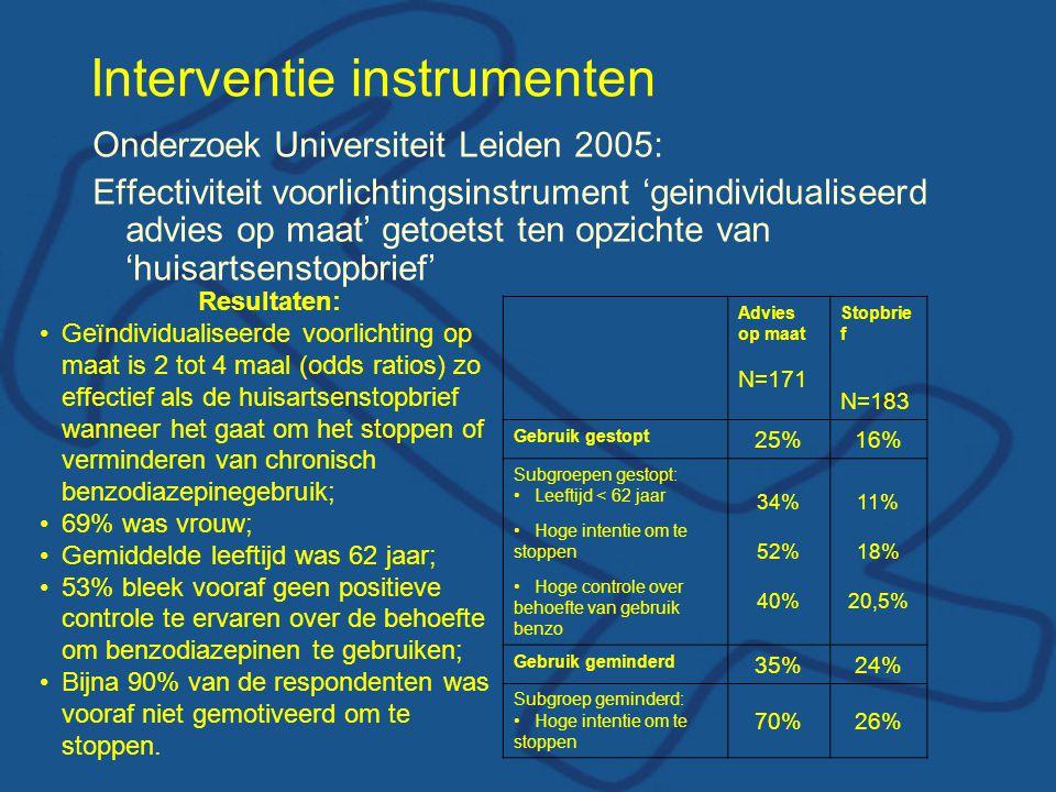 Interventie instrumenten Onderzoek Universiteit Leiden 2005: Effectiviteit voorlichtingsinstrument 'geindividualiseerd advies op maat' getoetst ten opzichte van 'huisartsenstopbrief' Advies op maat N=171 Stopbrie f N=183 Gebruik gestopt 25%16% Subgroepen gestopt: • Leeftijd < 62 jaar • Hoge intentie om te stoppen • Hoge controle over behoefte van gebruik benzo 34% 52% 40% 11% 18% 20,5% Gebruik geminderd 35%24% Subgroep geminderd: • Hoge intentie om te stoppen 70%26% Resultaten: •Geïndividualiseerde voorlichting op maat is 2 tot 4 maal (odds ratios) zo effectief als de huisartsenstopbrief wanneer het gaat om het stoppen of verminderen van chronisch benzodiazepinegebruik; •69% was vrouw; •Gemiddelde leeftijd was 62 jaar; •53% bleek vooraf geen positieve controle te ervaren over de behoefte om benzodiazepinen te gebruiken; •Bijna 90% van de respondenten was vooraf niet gemotiveerd om te stoppen.