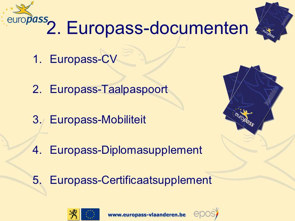 2. Europass-documenten 1.Europass-CV 2.Europass-Taalpaspoort 3.Europass-Mobiliteit 4.Europass-Diplomasupplement 5.Europass-Certificaatsupplement