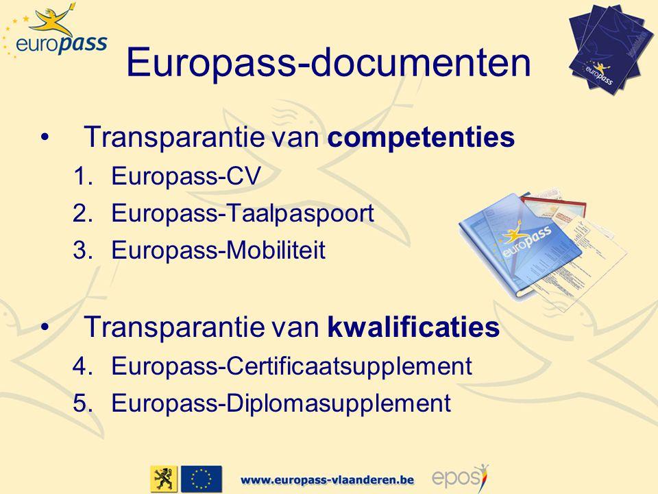 Europass-documenten •Transparantie van competenties 1.Europass-CV 2.Europass-Taalpaspoort 3.Europass-Mobiliteit •Transparantie van kwalificaties 4.Europass-Certificaatsupplement 5.Europass-Diplomasupplement