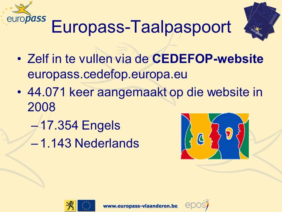 Europass-Taalpaspoort •Zelf in te vullen via de CEDEFOP-website europass.cedefop.europa.eu •44.071 keer aangemaakt op die website in 2008 –17.354 Enge