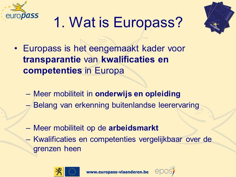 Europass-Taalpaspoort •Europees Referentiekader voor Talen A1A2B1B2C1C2 BegrijpenLuisteren Lezen SprekenInteractie Productie Schrijven