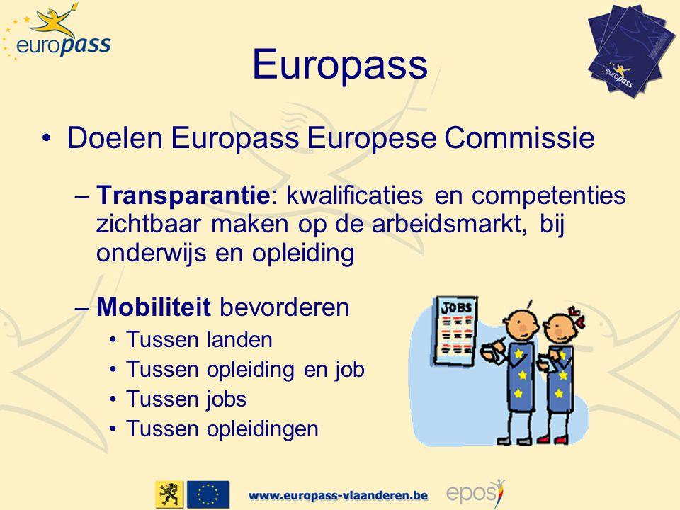 Europass •Doelen Europass Europese Commissie –Transparantie: kwalificaties en competenties zichtbaar maken op de arbeidsmarkt, bij onderwijs en opleiding –Mobiliteit bevorderen •Tussen landen •Tussen opleiding en job •Tussen jobs •Tussen opleidingen