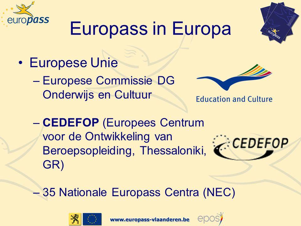 Europass in Europa •Europese Unie –Europese Commissie DG Onderwijs en Cultuur –CEDEFOP (Europees Centrum voor de Ontwikkeling van Beroepsopleiding, Thessaloniki, GR) –35 Nationale Europass Centra (NEC)