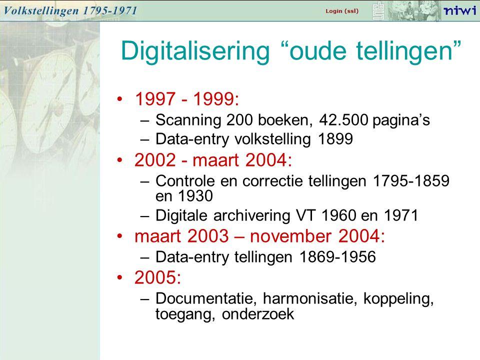 "Digitalisering ""oude tellingen"" •1997 - 1999: –Scanning 200 boeken, 42.500 pagina's –Data-entry volkstelling 1899 •2002 - maart 2004: –Controle en cor"
