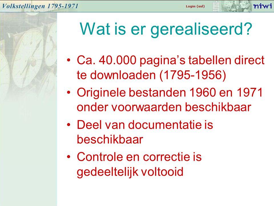 Wat is er gerealiseerd? •Ca. 40.000 pagina's tabellen direct te downloaden (1795-1956) •Originele bestanden 1960 en 1971 onder voorwaarden beschikbaar