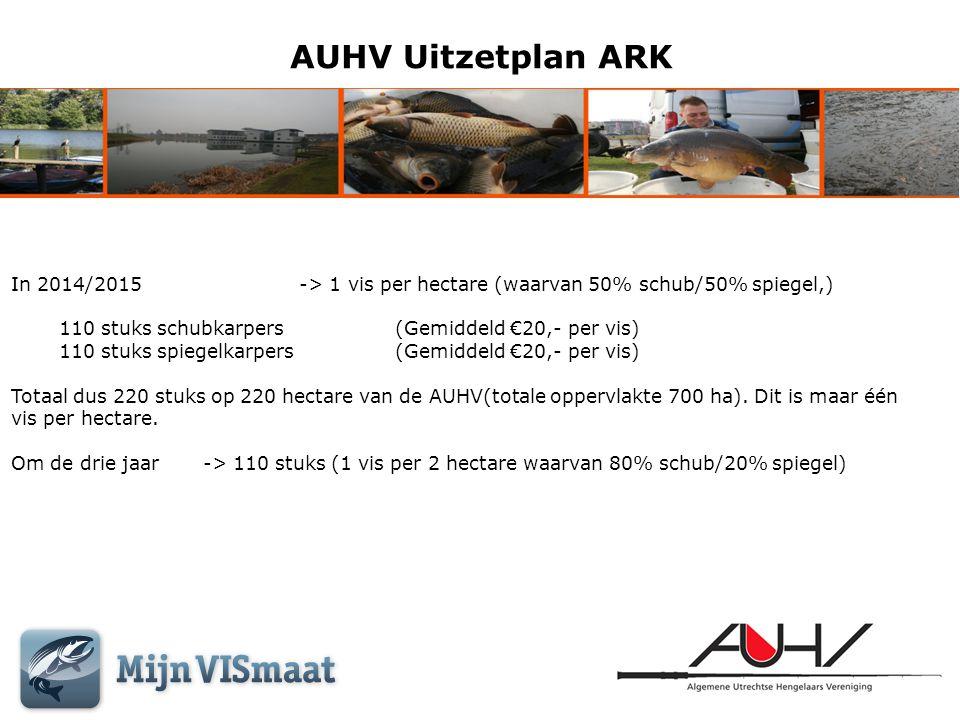 AUHV Uitzetplan ARK In 2014/2015-> 1 vis per hectare (waarvan 50% schub/50% spiegel,) 110 stuks schubkarpers (Gemiddeld €20,- per vis) 110 stuks spieg