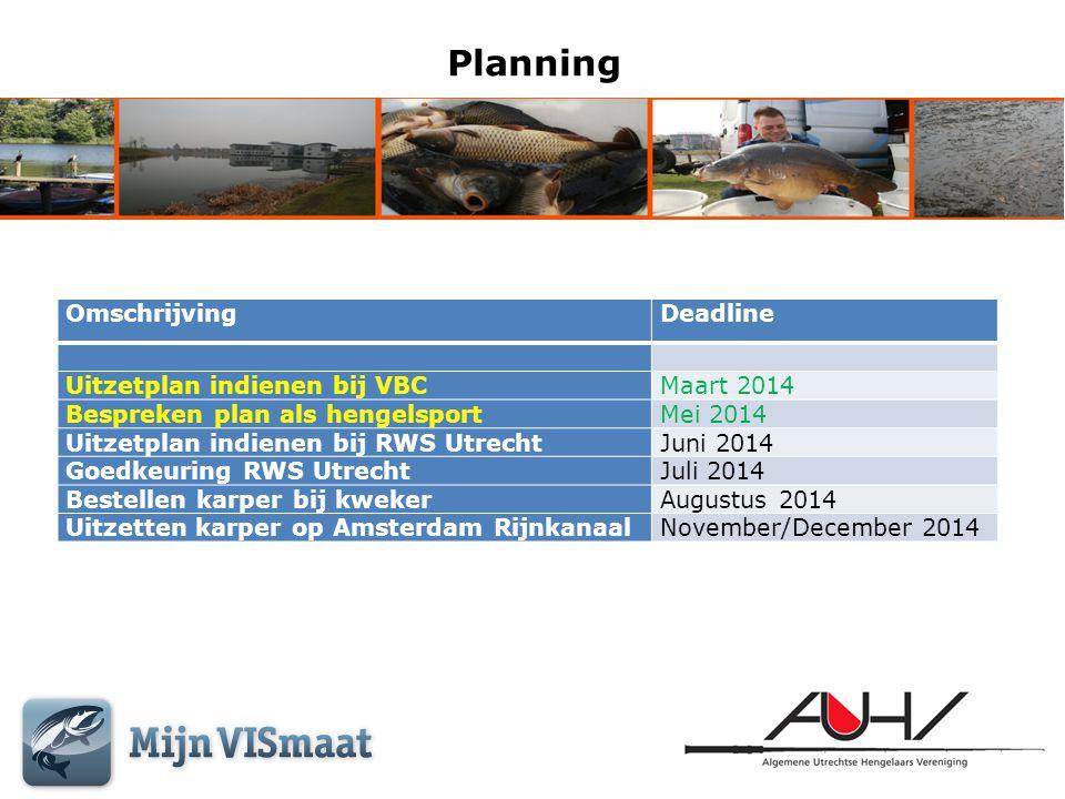 Planning OmschrijvingDeadline Uitzetplan indienen bij VBCMaart 2014 Bespreken plan als hengelsportMei 2014 Uitzetplan indienen bij RWS UtrechtJuni 201