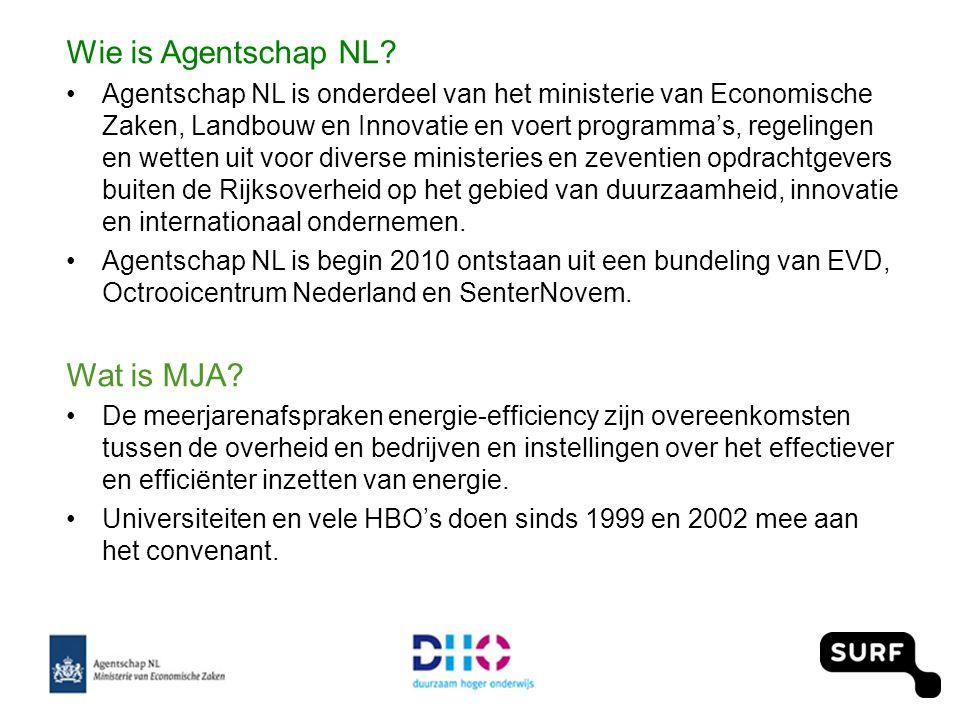 Wie is Agentschap NL.