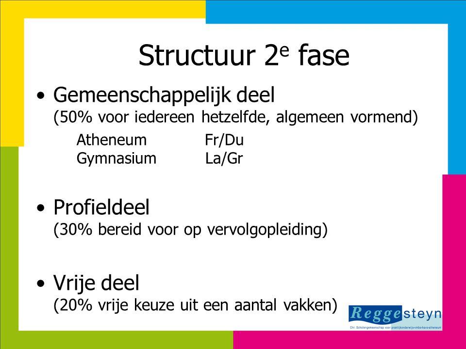 Structuur 2 e fase •Gemeenschappelijk deel (50% voor iedereen hetzelfde, algemeen vormend) Atheneum Fr/Du Gymnasium La/Gr •Profieldeel (30% bereid voo