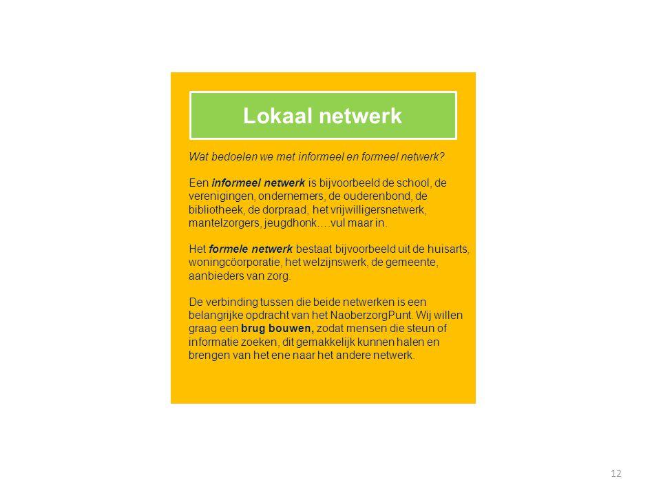 Wat bedoelen we met informeel en formeel netwerk.