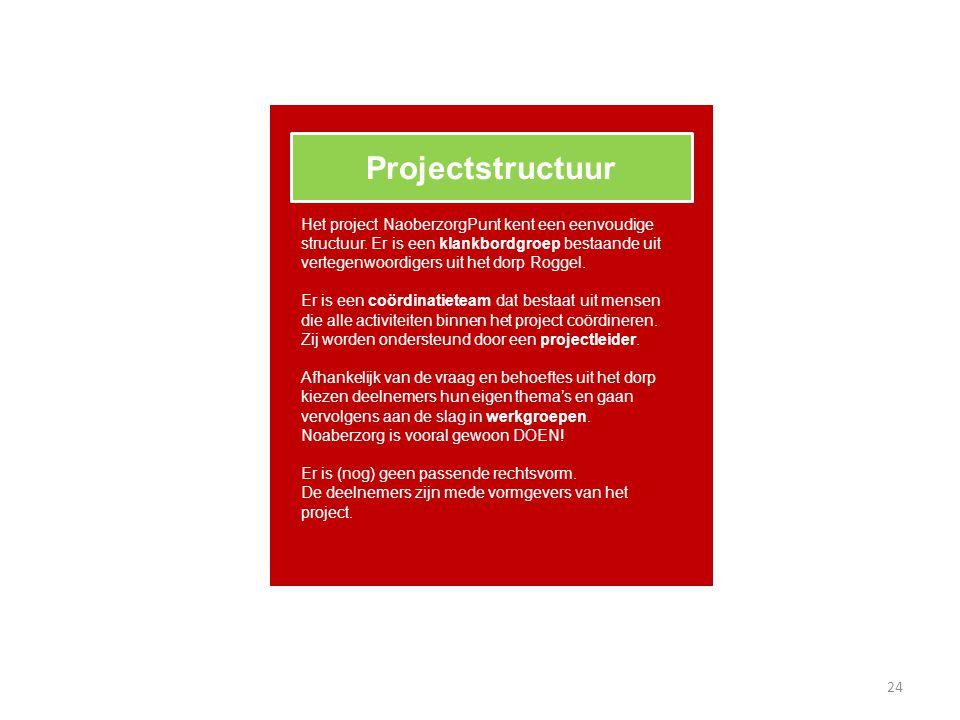 Projectstructuur Het project NaoberzorgPunt kent een eenvoudige structuur.
