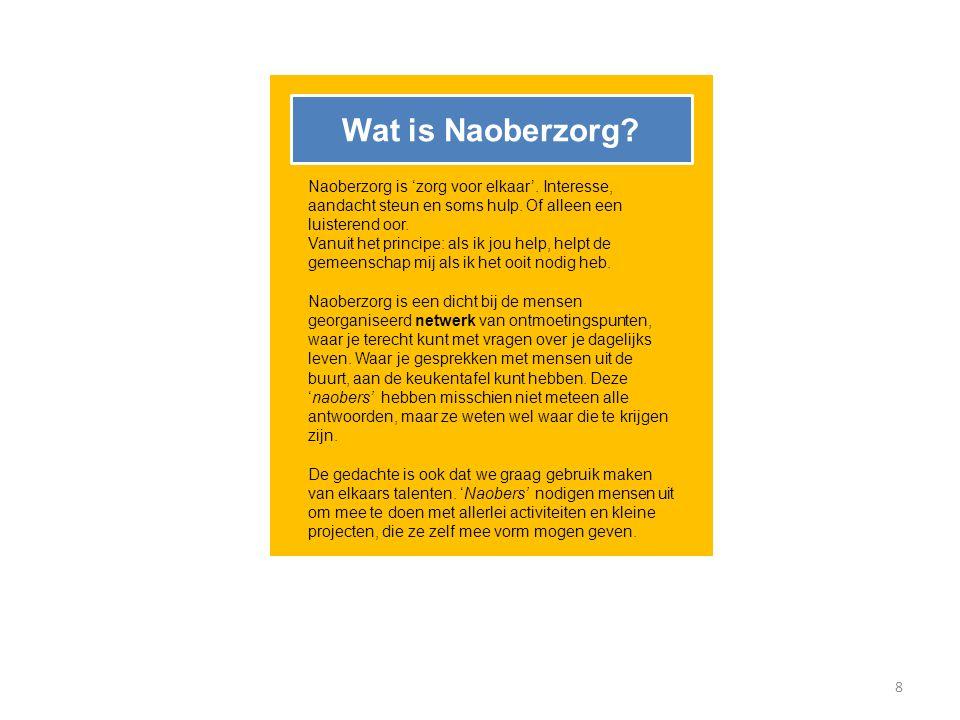 Wat is Naoberzorg.Naoberzorg is 'zorg voor elkaar'.