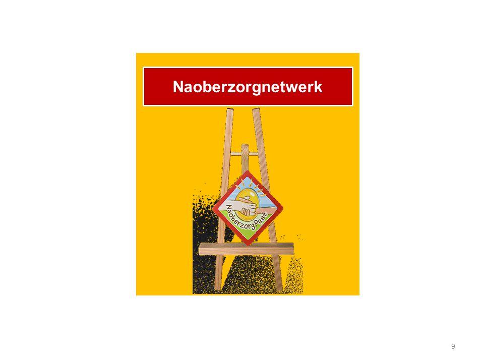 Talentenbank Binnen NaoberzorgPunt wordt gewerkt met een talentenbank.